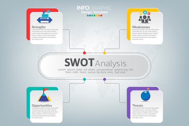 Graphique infographique de l'analyse swot