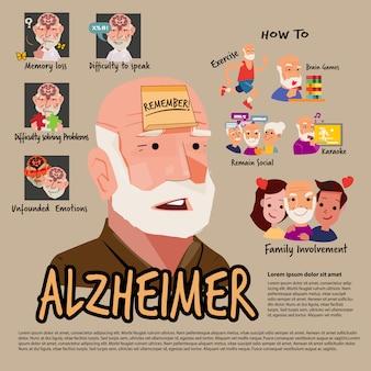 Graphique d'information sur les personnes atteintes d'alzheimer. icône de symptôme et de traitement - illustration