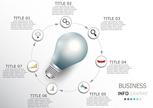 Graphique d'informations commerciales