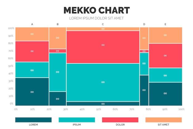 Graphique mekko au design plat