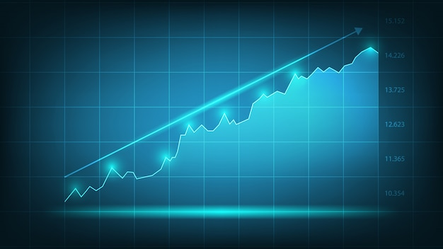 Graphique de négociation de graphique boursier pour les concepts commerciaux et financiers