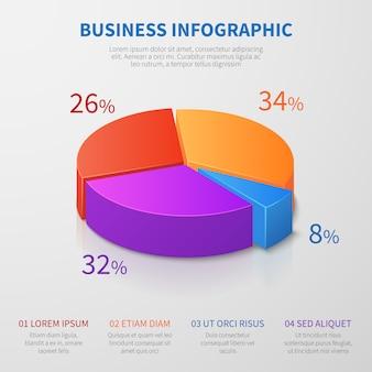 Graphique à secteurs 3d conception graphique vectoriel avec pourcentages et options pour la présentation de l'entreprise