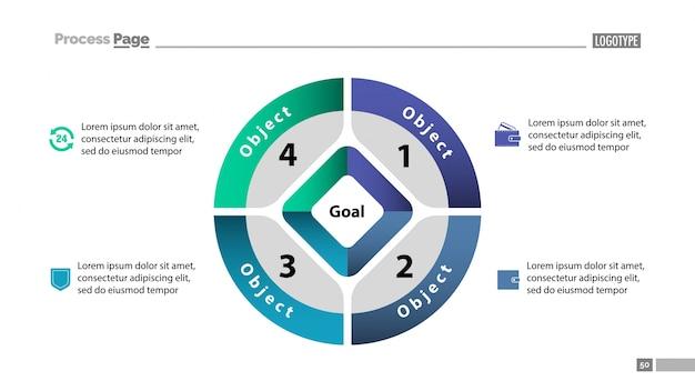 Graphique à secteurs avec quatre modèles de pièces