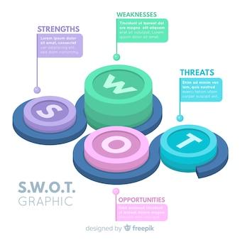 Graphique swot. analyse des forces, des faiblesses, des opportunités et des menaces.