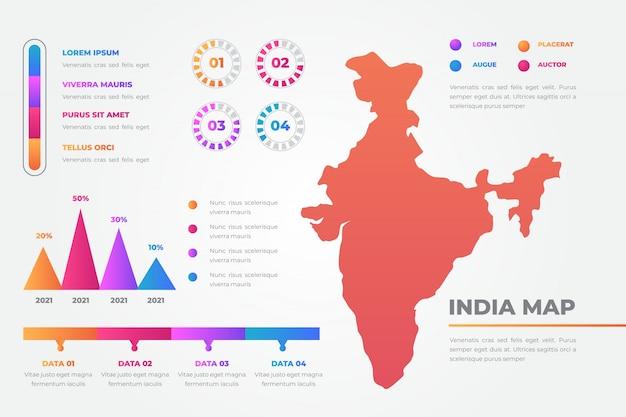 Graphiques de carte de dégradé de l'inde