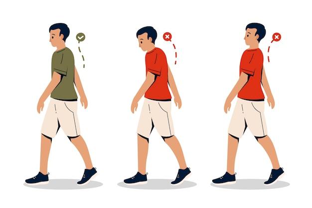 Graphiques de correction de posture plats