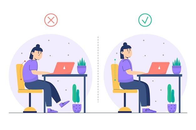 Graphiques de correction de posture