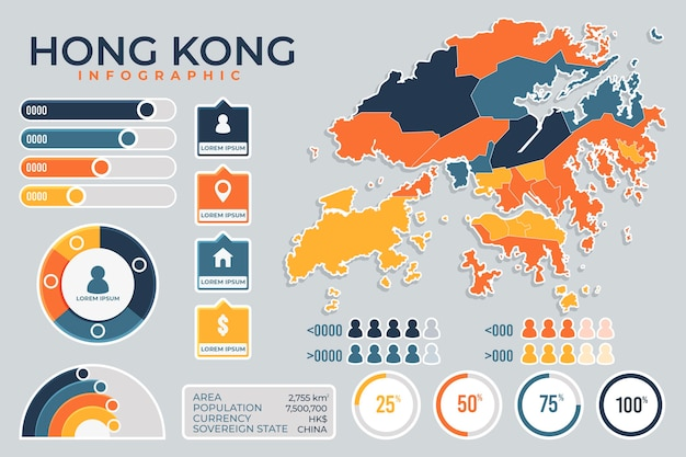 Graphiques plats infographie de carte de hong kong