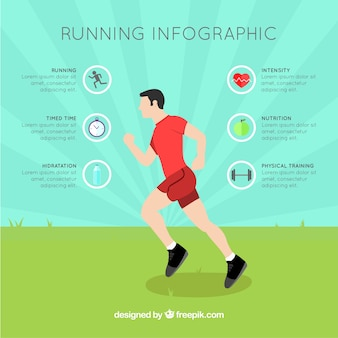 Graphisme runner en conception plate