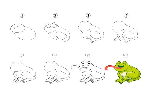 Grenouille de dessin étape par étape dessinée à la main
