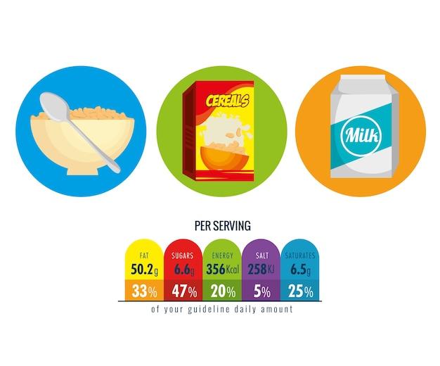 Groupe d'aliments nutritifs avec des informations nutritionnelles
