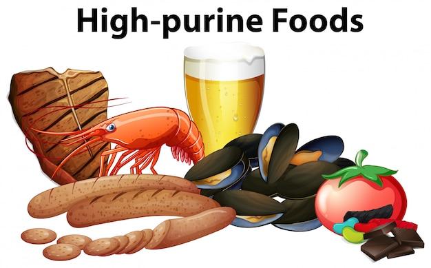Un groupe de nourriture high purine