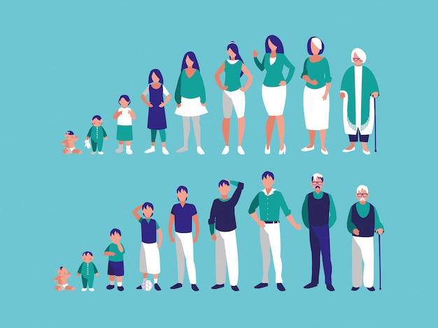 Groupe de personnages de la famille
