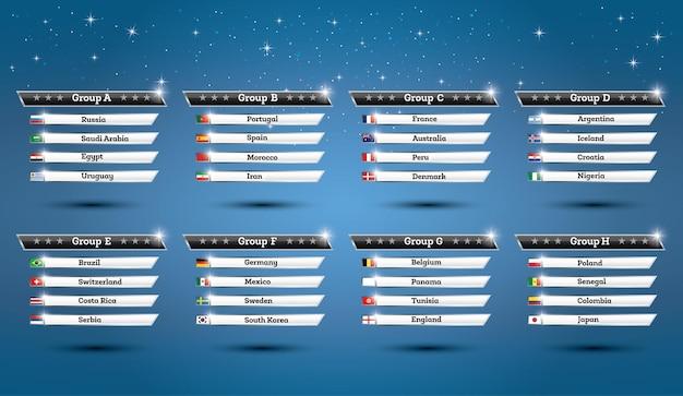 Groupes de championnat du monde de football avec drapeaux de pays