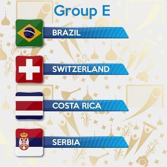 Groupes de championnats du monde de football