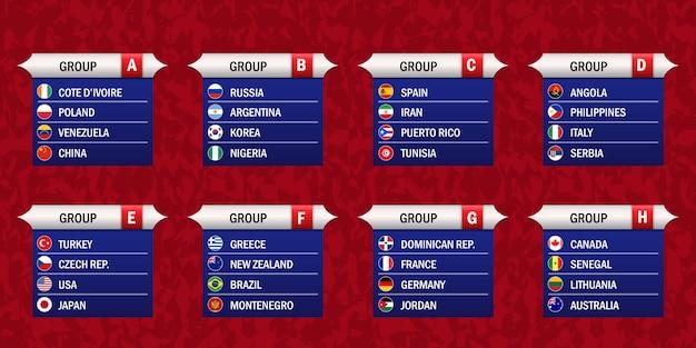 Groupes de coupe du monde de basket-ball.