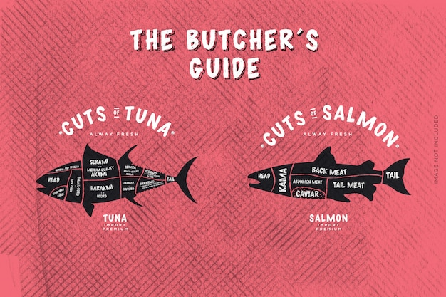 Le guide du boucher, coupe de boeuf