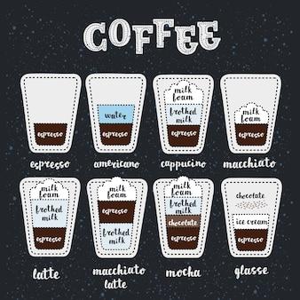 Guide du café. définir des boissons chaudes méthode de préparation différente.