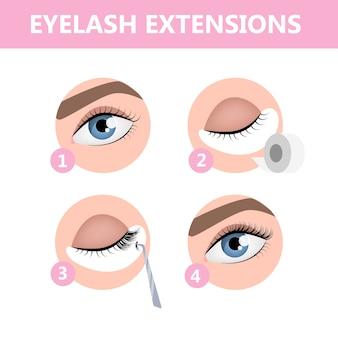 Guide d'extension de cils pour femme. infographie avec des cils