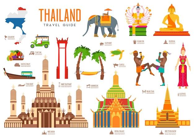 Guide de vacances de voyage de pays de la thaïlande des produits, des lieux et des caractéristiques.