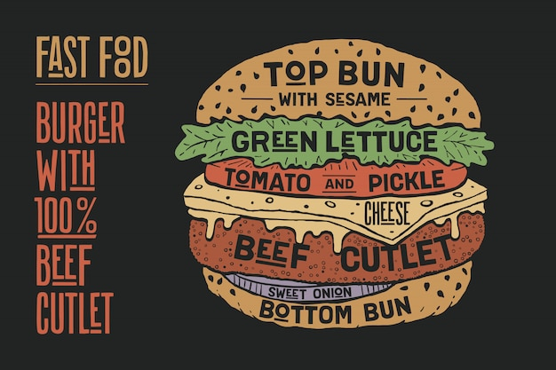 Hamburger ou burger avec escalope de viande