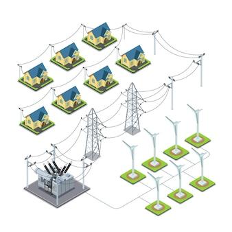 L'hélice de l'énergie éolienne, le concept d'infographie du cycle d'alimentation du village vert.