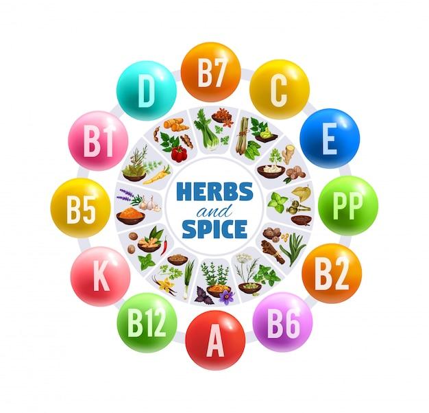 Herbes basilic, vitamines vanille et poivre