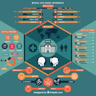 Hexagon infographie médicale