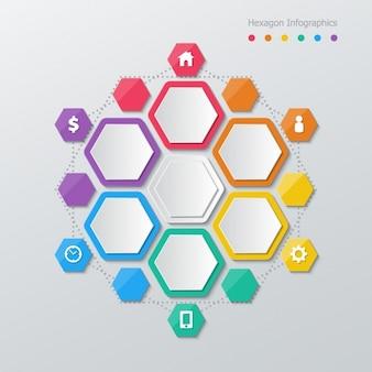 Hexagones avec bordures colorées