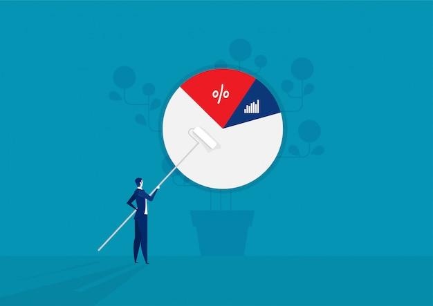 Homme d'affaires, dessiner, diagramme à secteurs, statistiques, graphique financier, concept, vecteur, illustration