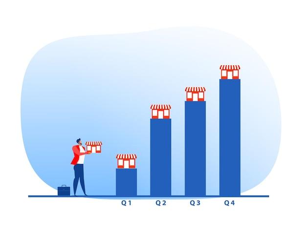 Un homme d'affaires investit avec la croissance des petites entreprises et la stratégie d'expansion des succursales de l'illustrateur vectoriel de planification du marketing financier