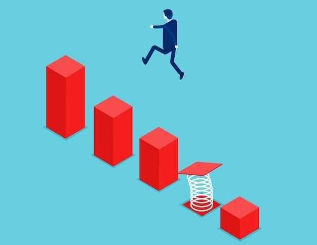 Homme d'affaires isométrique utilise un ressort pour traverser le graphique à barres jusqu'au point le plus élevé