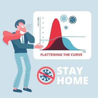 Homme d'affaires montre une présentation avec un graphique d'aplatissement de la courbe du coronavirus.
