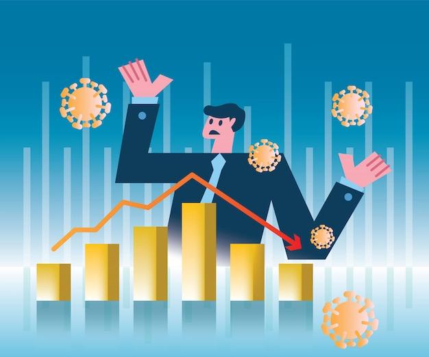 Homme d'affaires panique avec effondrement du marché boursier ou crise de l'économie financière causée par un coronavirus. illustration design plat