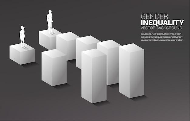 Homme d'affaires avec un pas en avant plus facile que la femme d'affaires .concept d'inégalité entre les sexes dans les affaires et obstacle dans le cheminement de carrière de la femme