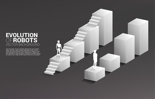 L'homme d'affaires et le robot se déplacent sur un graphique croissant et le seul robot avec l'escalier. concept d'entreprise pour l'apprentissage automatique et l'intelligence artificielle par ia.human vs robot.