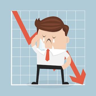 Homme d'affaires triste avec graphique indiquant une régression.