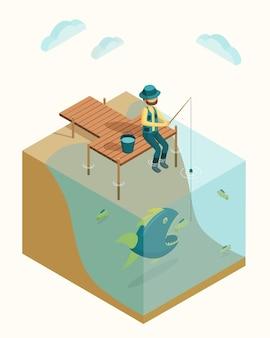 Un homme au chapeau avec une canne à pêche est assis sur la jetée