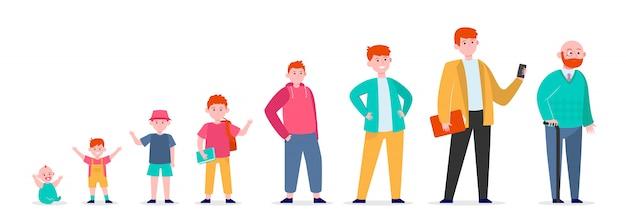 Homme aux cheveux roux à différents âges
