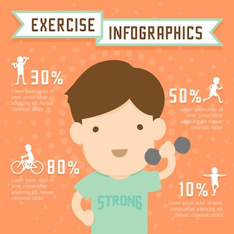 Homme exercice infographie