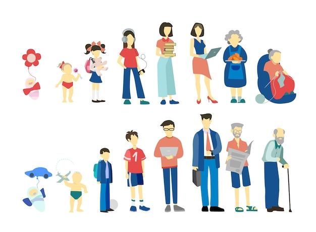 Homme et femme d'âge différent. de l'enfant à la personne âgée. adolescent,