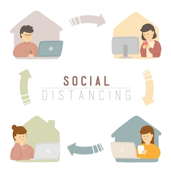 L'homme et la femme avec un ordinateur portable gardent la distance de la réunion en ligne pour la protection contre l'épidémie de covid-19, le travail de distanciation sociale de l'affiche de concept d'accueil ou l'illustration de la bannière sociale sur l'arrière-plan, l'espace de copie,