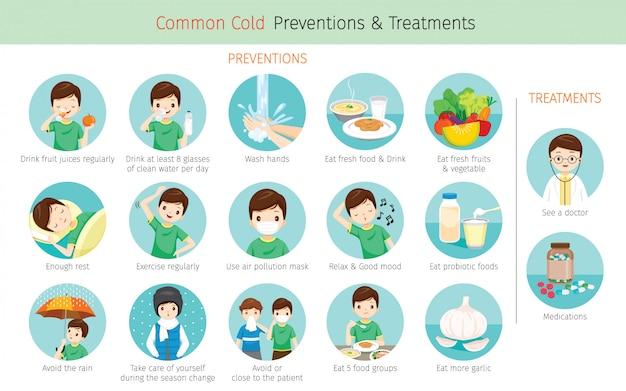 Homme avec des préventions et des traitements contre le rhume