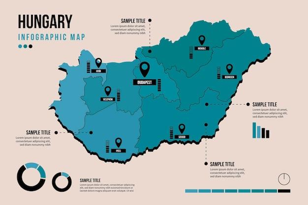 Hongrie carte infographique au design plat