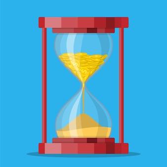 Horloges de sablier de style ancien