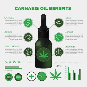 Huile de cannabis médical dans la bouteille