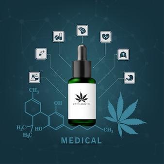 L'huile de chanvre est extraite pour guérir de nombreuses maladies. usage médical