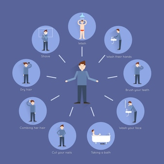 Hygiène infographie sertie de figure masculine et éléments de soins du visage et du corps vector illustration