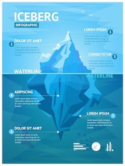 Iceberg dans l'océan avec l'infographie de la partie sous-marine.