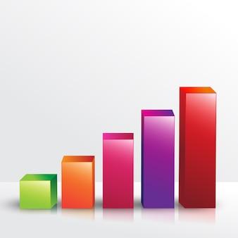 Icône de barre graphique de profit commercial